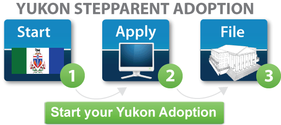 Yukon step parent adoption
