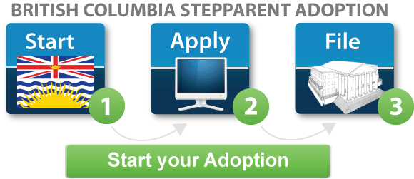 British Columbia step parent adoption