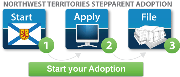Northwest Territories step parent adoption