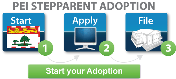 Prince Edward Island step parent adoption